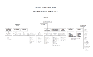 City of Muscatine Organizational Chart