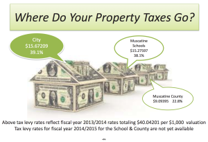 Where Do Your Property Taxes Go?